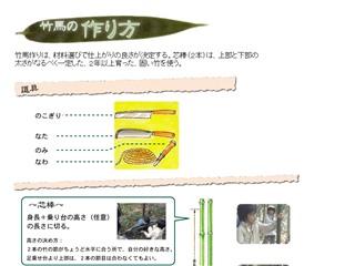 竹馬の作り方